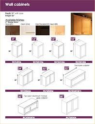 Shaker Cabinet Door Dimensions Ikea Kitchen Wall Cupboard Depth