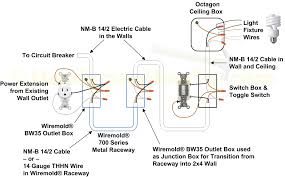 power circuit wiring diagram wiring diagram and schematic design power supply circuit diagram your home electrical system explained