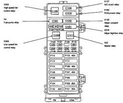 1999 e150 ford van fuse box 1999 wiring diagrams