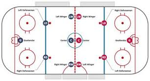 x  floor plans  plan original    valineice hockey positions diagram