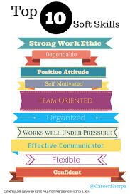 counselor resources sdmylife soft skills poster infographic