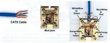 5e cat 6 wiring diagram cat 5e wiring diagram wall jack cat image wiring cat 5 wiring diagram wall plate wiring