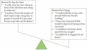 sports psychology essay  compucenterco sports psychology motivation essay essay topicssports psychology motivation essay example image