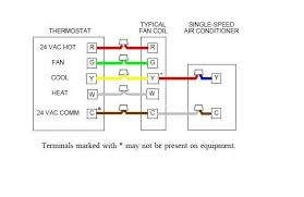 hunter thermostat goodman furnace and ac doityourself com alpinehomeair com related diagrams 01 pdf