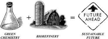Green chemistry and the biorefinery: a partnership for a sustainable ...