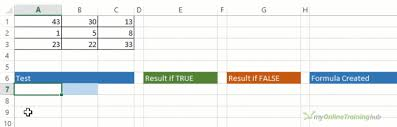 Excel IF AND OR Functions Explained • My Online Training Hub
