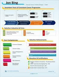 visual resume templates best template design financial analyst visual resume sample visually y7yu7wtq