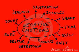 Image result for negative emotions faces
