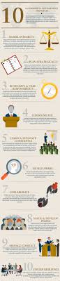 culture of leadership careers culture of leadership