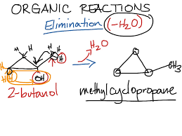 synthesis problems in organic chemistry