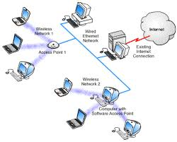 collection internet connection diagram pictures   diagramscollection internet wiring diagram pictures diagrams