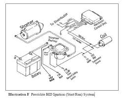 wiring help jeepforum com general diagram for painless bid ignition