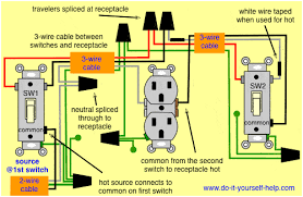 3 way switch wiring diagrams do it yourself help com 3 way receptacle wiring diagram