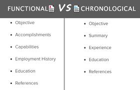 best functional resume templatefunctional resume template