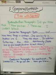 layout and examples of compare contrast informative explanatory layout and examples of compare contrast informative explanatory writing writers workshop anchor chart compare and contrast essay ela grade