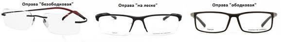 Как выбрать <b>линзы для очков</b> с диоптриями - Блог Моя Оптика ...