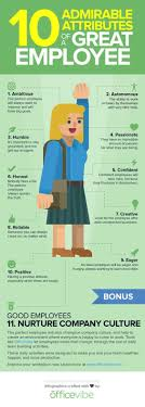 top 25 ideas about job search infographics company docusoft pvt job description shaping and developing a structure to enable organic growth of talent employee communication it
