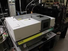 Infrared Optical Properties of Materials