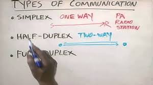 chapter types of communication networking basic mp chapter 4 types of communication networking basic mp4