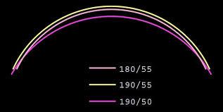 Qual o melhor pneu para você? - Página 9 Images?q=tbn:ANd9GcTTnYZr0fc5dOhTOlx-4EPy_sIUgpg2hCviKn2iOcY__ke5v80e