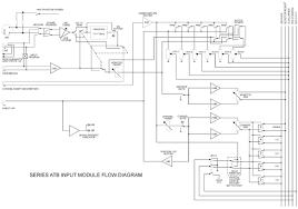 atb motor wiring diagram atb image wiring diagram onan 5 0 cck wiring diagram jodebal com on atb motor wiring diagram