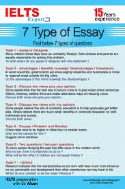 different kind of essay