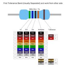 Single Resistors uxcell <b>30Pcs</b> 3K Ohm Resistor 5 Bands for DIY ...