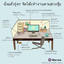 feng shui desk office and desks on pinterest basic feng shui office desk