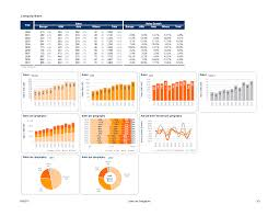 officehelp   template       design chart templates for    screen shot from the sales per geography sheet  click to enlarge