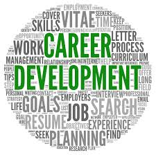 top ways to get the job you want womens leadership u career development in word tag cloud on white
