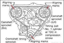 hyundai santa fe automatic transmission wiring diagram and 2001 Hyundai Santa Fe Wiring Diagram wiring diagram 2001 kia rio likewise subaru outback manual transmission in addition hyundai santa fe 3 2001 hyundai santa fe wiring diagram