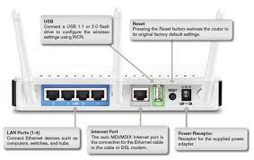 d link router setup password and configuration d link router setup