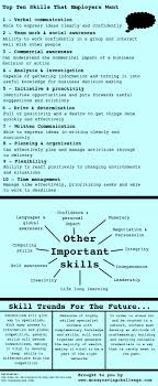 resume picmia business skills that employers want skills for resume writing notice they are primarily