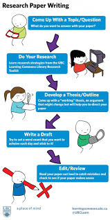 17 best images about research paper middle school here is a great info graphic on how to write a research paper the hardest