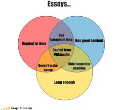 lookceylon com   writing process of research paperwriting process of research paper jpg