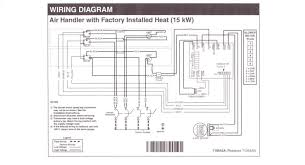 home furnace wiring home wiring diagrams car mobile home furnace wiring diagram nilza net