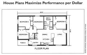 Affordable Houses Plans   AyanaHouseaffordable house floor plan