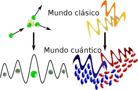 Resultado de imagen de Mecánica clasica y mecánica cuántica