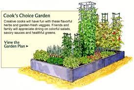 Small Picture Home Vegetable Garden Design Ideas Markcastroco