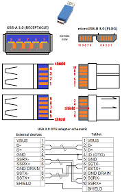 micro usb cable schematic on micro images free download wiring Micro Usb Wire Diagram micro usb cable schematic 4 micro usb pin schematic micro usb connector diagrams micro usb wiring diagram