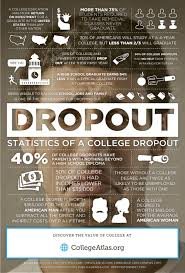 statistics of college dropouts
