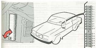 1979 corvette fuse box diagram 1979 image wiring volvo 260 1979 fuse box diagram auto genius on 1979 corvette fuse box diagram