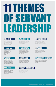 ideas about leadership characteristics i liked this graphic because it talks about a specific type of leadership that i think is one of the most effective servant leadership