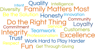 mission and values wordcloud png