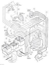 wiring diagram 1995 club car golf cart wiring 1994 club car wiring diagram 1994 wiring diagrams on wiring diagram 1995 club car golf