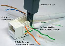 how to wire a cat6 rj45 ethernet plug handymanhowto com Cat 6 Plug Wiring Diagram how to wire a cat6 rj45 ethernet plug cat6 plug wiring diagram