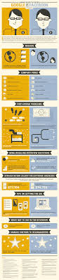 how much do interns make at facebook and google infographic do you know what you re worth get a pay report