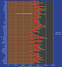 the nursing informatics salary range gap nursing informatics for all nursing informatics salary by state 2013