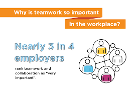 the teamwork definition and fostering collaboration at work why is teamwork so important in the workplace mic teamdefinition 01 02 2