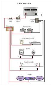rv dc volt circuit breaker wiring diagram power system on an wiring lots of drawings